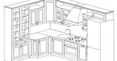 Плануємо-дизайн-кухні