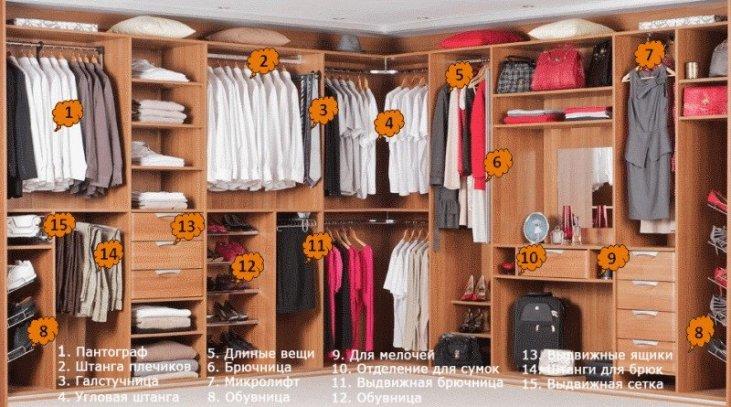 шафи купе всередині зручна практичність і порядок кухніif