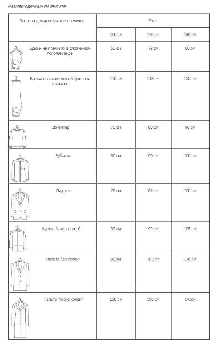 Таблиця розмірів одягу по висоті