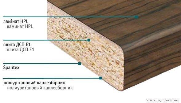 Як правильно вибрати меблі у кухню стільниці фото 2